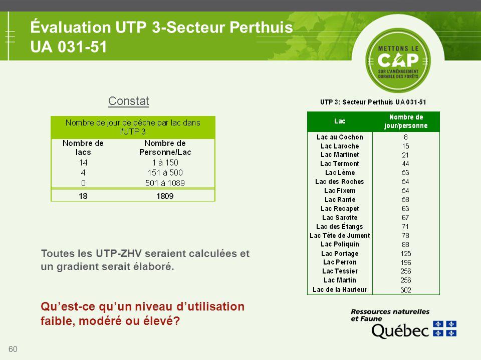 60 Évaluation UTP 3-Secteur Perthuis UA 031-51 Constat Toutes les UTP-ZHV seraient calculées et un gradient serait élaboré. Qu'est-ce qu'un niveau d'u