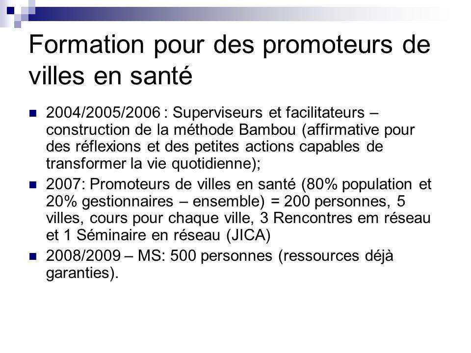 Formation pour des promoteurs de villes en santé 2004/2005/2006 : Superviseurs et facilitateurs – construction de la méthode Bambou (affirmative pour des réflexions et des petites actions capables de transformer la vie quotidienne); 2007: Promoteurs de villes en santé (80% population et 20% gestionnaires – ensemble) = 200 personnes, 5 villes, cours pour chaque ville, 3 Rencontres em réseau et 1 Séminaire en réseau (JICA) 2008/2009 – MS: 500 personnes (ressources déjà garanties).