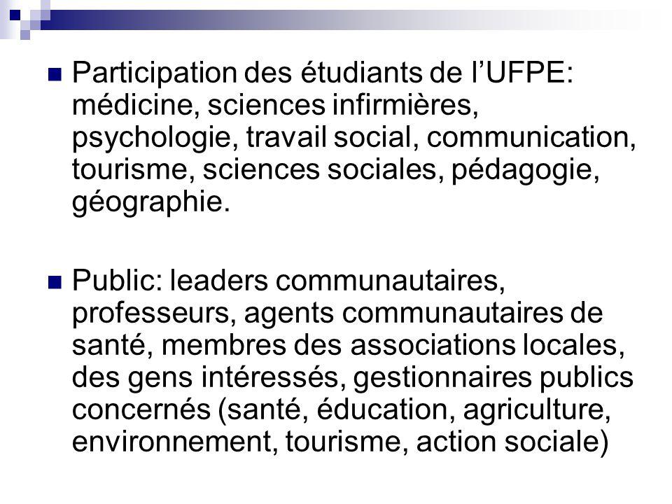 Participation des étudiants de l'UFPE: médicine, sciences infirmières, psychologie, travail social, communication, tourisme, sciences sociales, pédagogie, géographie.