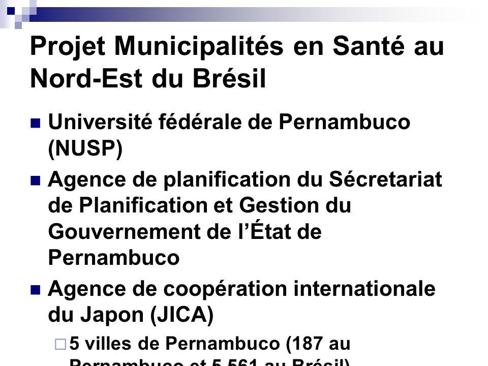 Projet Municipalités en Santé au Nord-Est du Brésil Université fédérale de Pernambuco (NUSP) Agence de planification du Sécretariat de Planification et Gestion du Gouvernement de l'État de Pernambuco Agence de coopération internationale du Japon (JICA)  5 villes de Pernambuco (187 au Pernambuco et 5.561 au Brésil)