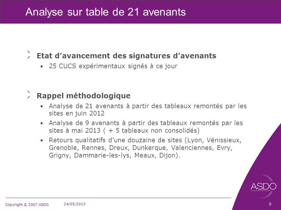 Copyright © 2007 ASDO 24/05/2013 2 Analyse sur table de 21 avenants Etat d'avancement des signatures d'avenants 25 CUCS expérimentaux signés à ce jour Rappel méthodologique Analyse de 21 avenants à partir des tableaux remontés par les sites en juin 2012 Analyse de 9 avenants à partir des tableaux remontés par les sites à mai 2013 ( + 5 tableaux non consolidés) Retours qualitatifs d'une douzaine de sites (Lyon, Vénissieux, Grenoble, Rennes, Dreux, Dunkerque, Valenciennes, Evry, Grigny, Dammarie-les-lys, Meaux, Dijon).