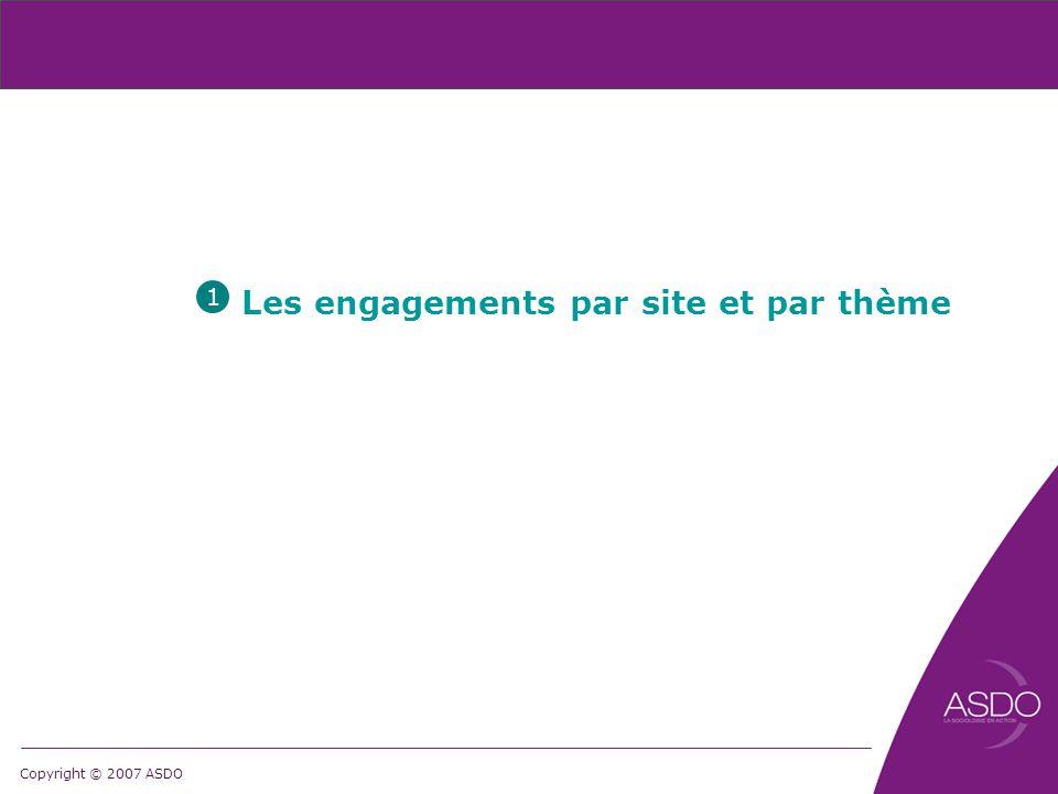 Copyright © 2007 ASDO Analyse sur table de 21 avenants (juin 2012) Une moyenne de 65 engagements par site Grenoble et Oullins comptent le plus grand nombre d'engagements (respectivement 152 et 125) 5