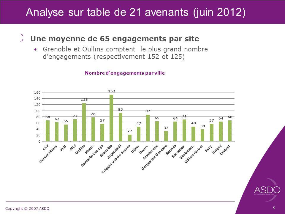 Copyright © 2007 ASDO Analyse sur table de 21 avenants (juin 2012) Des engagements plus nombreux sur l'éducation 589 engagements au total sur l'éducation 452 engagements sur l'emploi 386 engagements sur la sécurité  Sur l'ensemble des sites, 1 427 engagements ont été pris 6