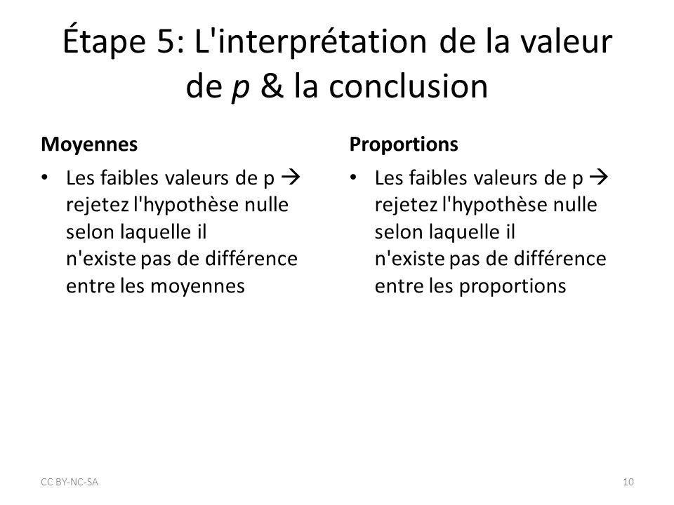 Étape 5: L'interprétation de la valeur de p & la conclusion Moyennes Les faibles valeurs de p  rejetez l'hypothèse nulle selon laquelle il n'existe p
