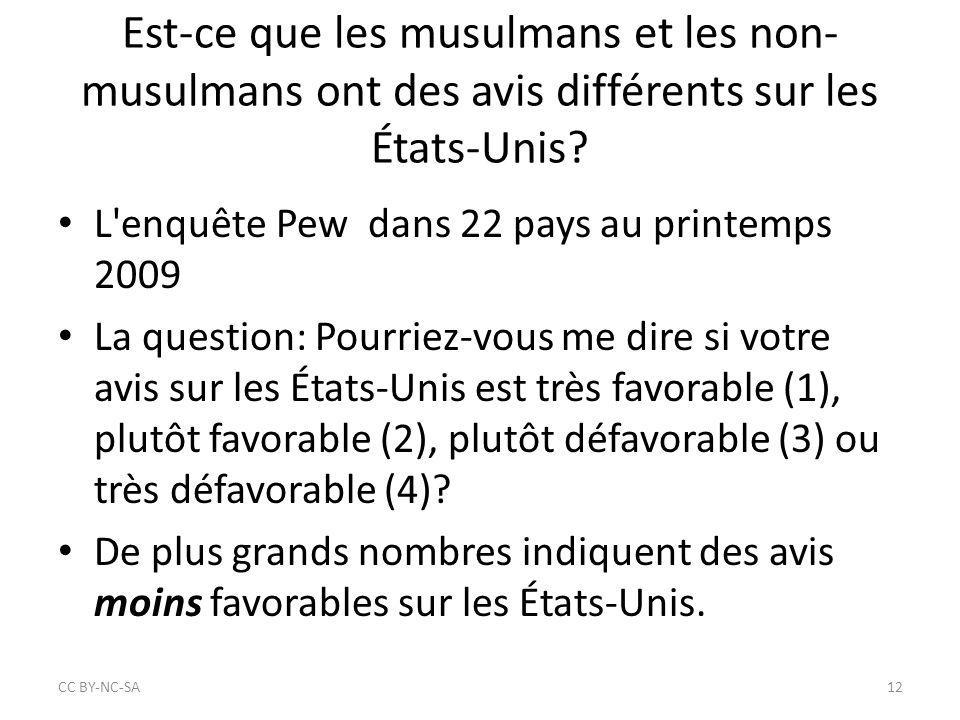 Est-ce que les musulmans et les non- musulmans ont des avis différents sur les États-Unis? L'enquête Pew dans 22 pays au printemps 2009 La question: P
