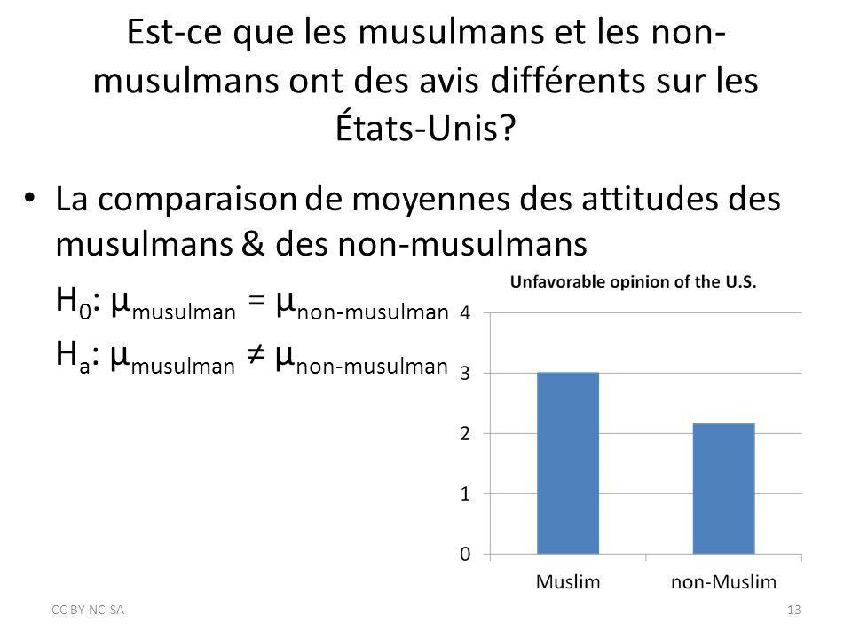 Est-ce que les musulmans et les non- musulmans ont des avis différents sur les États-Unis? La comparaison de moyennes des attitudes des musulmans & de