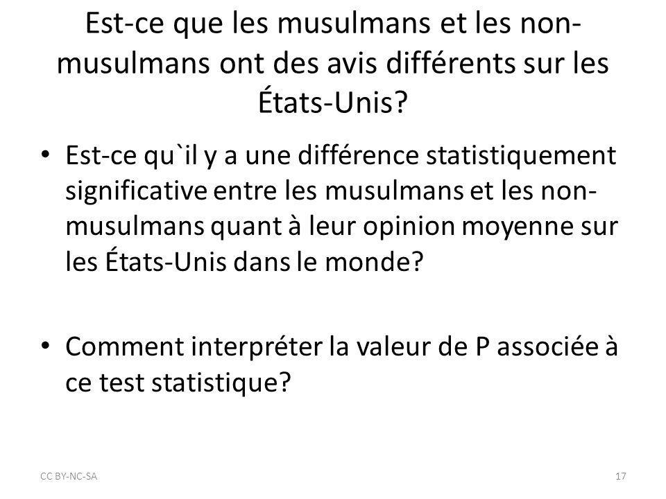 Est-ce que les musulmans et les non- musulmans ont des avis différents sur les États-Unis? Est-ce qu`il y a une différence statistiquement significati