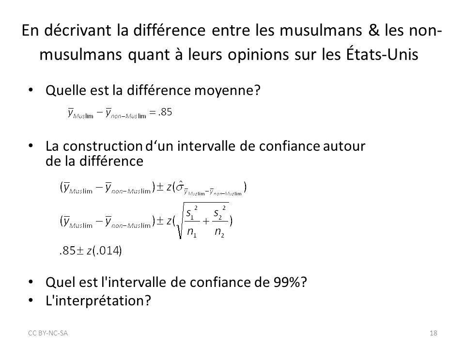 En décrivant la différence entre les musulmans & les non- musulmans quant à leurs opinions sur les États-Unis Quelle est la différence moyenne? La con