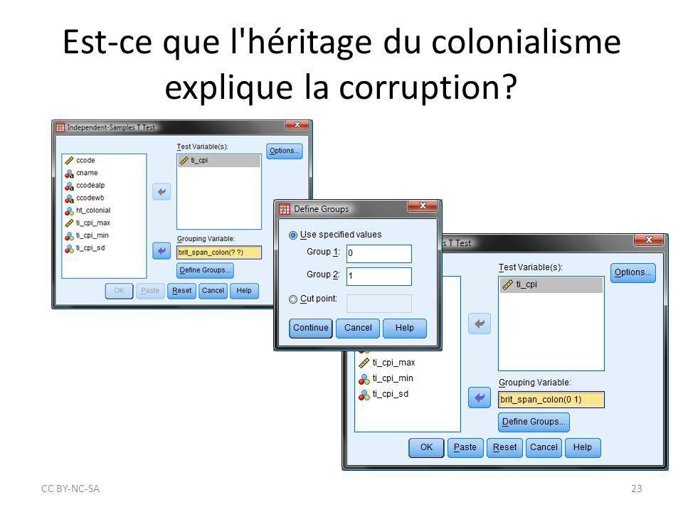 Est-ce que l'héritage du colonialisme explique la corruption? CC BY‐NC‐SA23