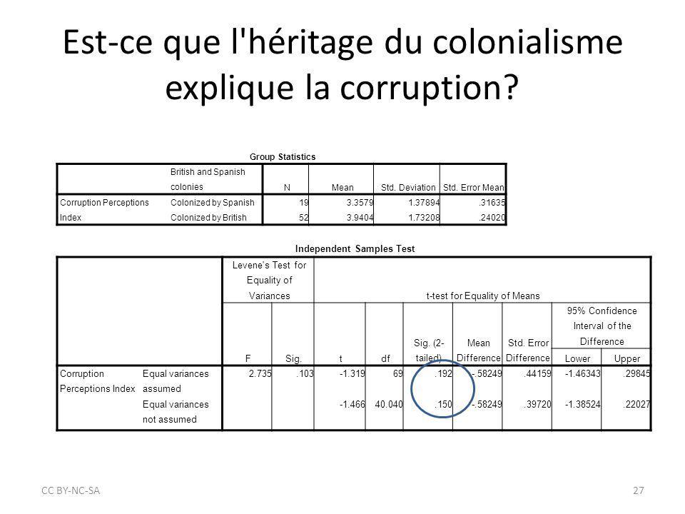 Est-ce que l'héritage du colonialisme explique la corruption? CC BY‐NC‐SA27 Group Statistics British and Spanish coloniesNMeanStd. DeviationStd. Error