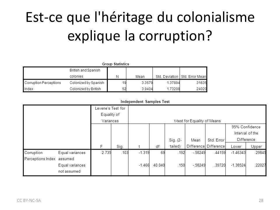 Est-ce que l'héritage du colonialisme explique la corruption? CC BY‐NC‐SA28 Group Statistics British and Spanish coloniesNMeanStd. DeviationStd. Error