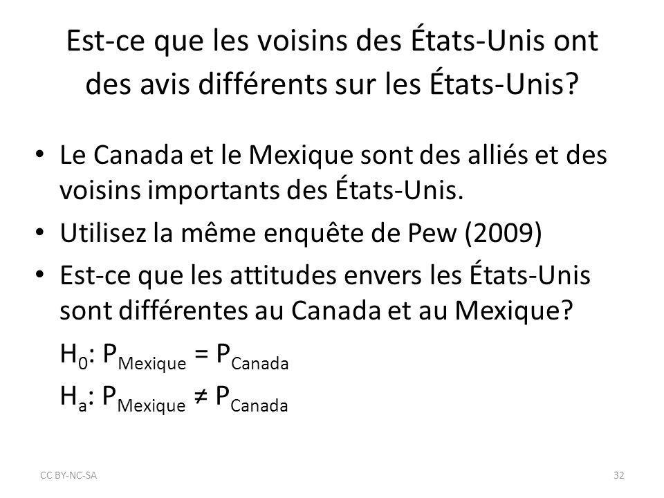 Est-ce que les voisins des États-Unis ont des avis différents sur les États-Unis? Le Canada et le Mexique sont des alliés et des voisins importants de