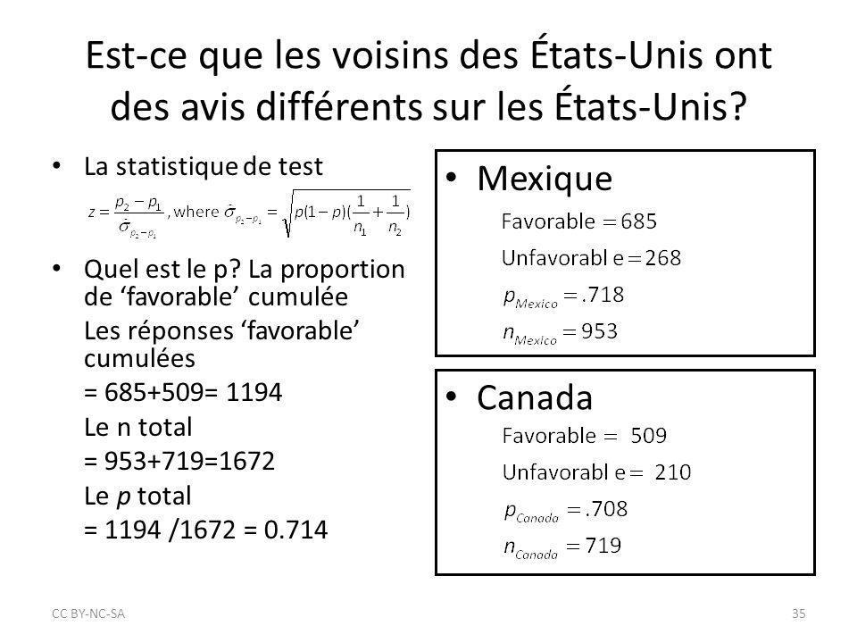 Est-ce que les voisins des États-Unis ont des avis différents sur les États-Unis? Mexique Canada CC BY‐NC‐SA35 La statistique de test Quel est le p? L