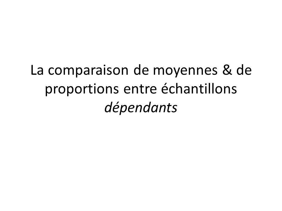 La comparaison de moyennes & de proportions entre échantillons dépendants