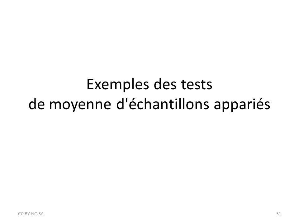 Exemples des tests de moyenne d'échantillons appariés CC BY‐NC‐SA51
