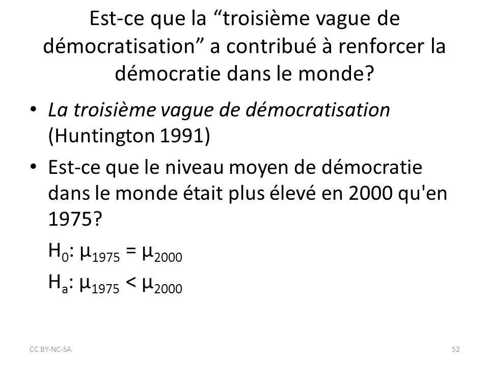 """Est-ce que la """"troisième vague de démocratisation"""" a contribué à renforcer la démocratie dans le monde? La troisième vague de démocratisation (Hunting"""