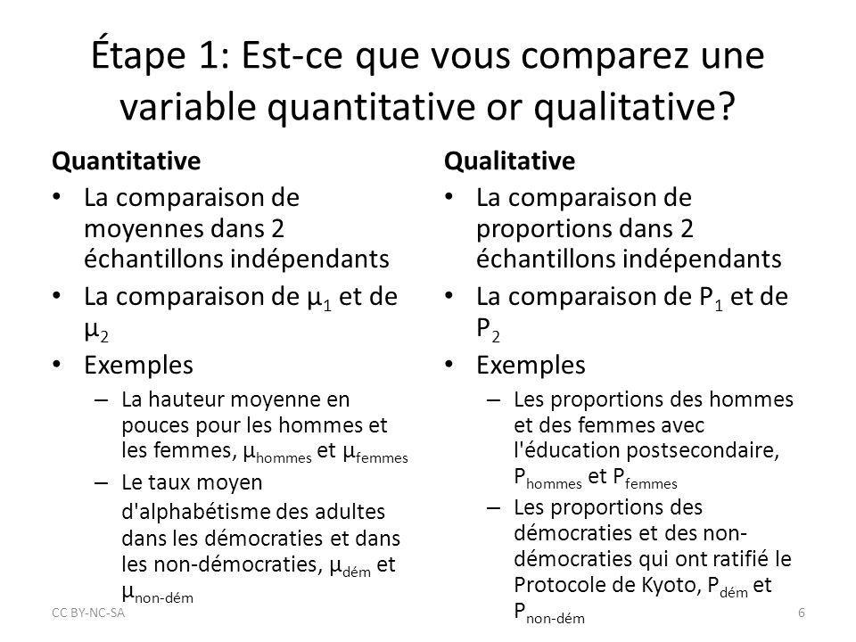 Étape 1: Est-ce que vous comparez une variable quantitative or qualitative? Quantitative La comparaison de moyennes dans 2 échantillons indépendants L