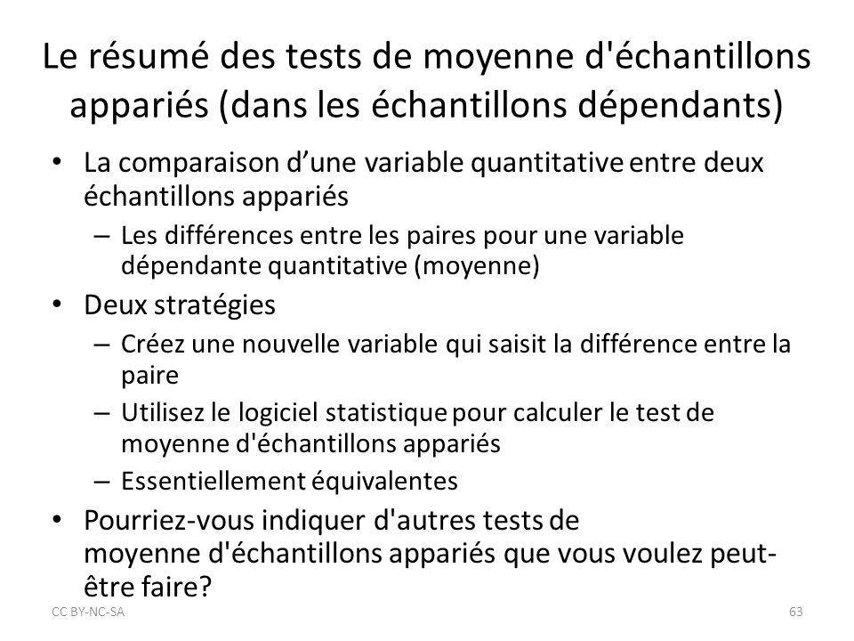 Le résumé des tests de moyenne d'échantillons appariés (dans les échantillons dépendants) La comparaison d'une variable quantitative entre deux échant