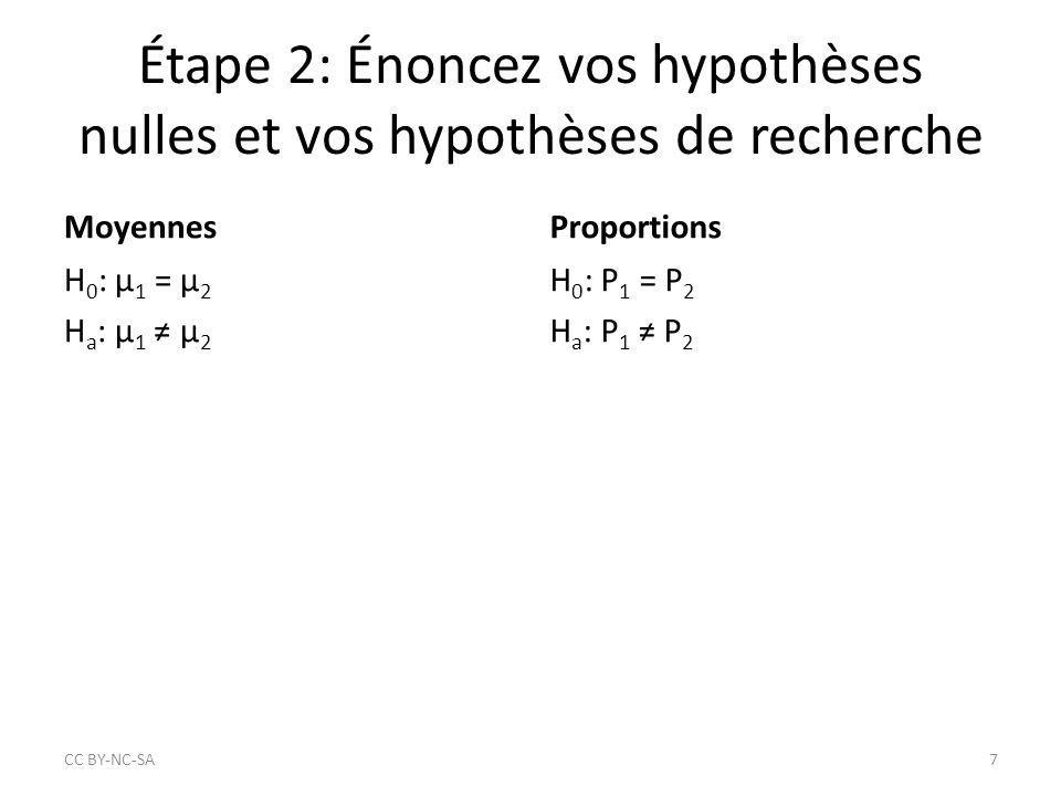 Étape 2: Énoncez vos hypothèses nulles et vos hypothèses de recherche Moyennes H 0 : μ 1 = μ 2 H a : μ 1 ≠ μ 2 Proportions H 0 : P 1 = P 2 H a : P 1 ≠