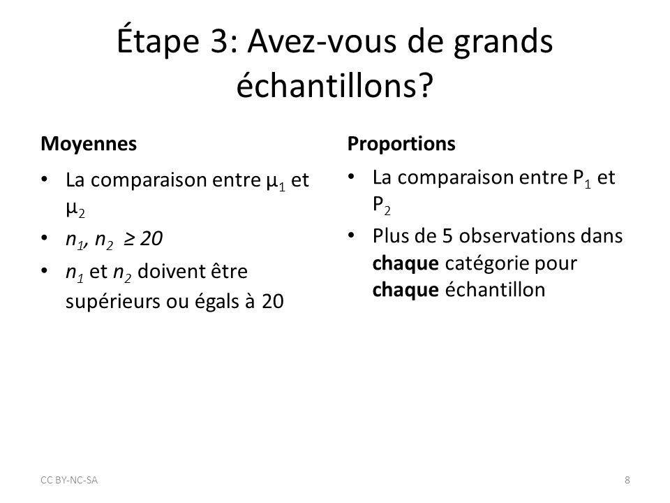 Étape 3: Avez-vous de grands échantillons? Moyennes La comparaison entre µ 1 et µ 2 n 1, n 2 ≥ 20 n 1 et n 2 doivent être supérieurs ou égals à 20 Pro