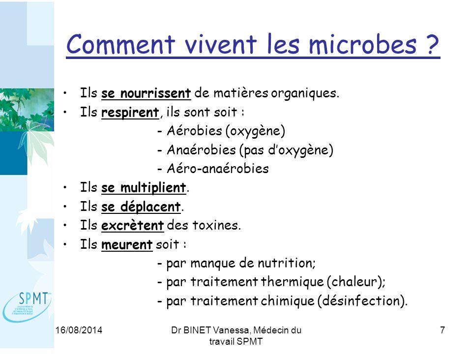 16/08/2014Dr BINET Vanessa, Médecin du travail SPMT 7 Comment vivent les microbes .