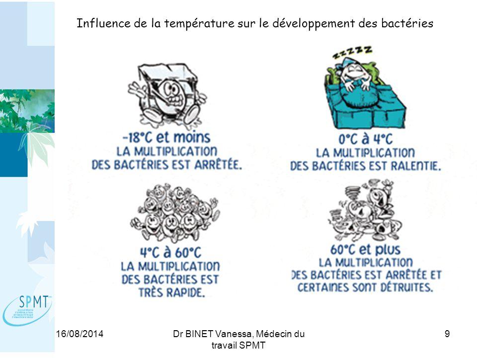 16/08/2014Dr BINET Vanessa, Médecin du travail SPMT 9 Influence de la température sur le développement des bactéries