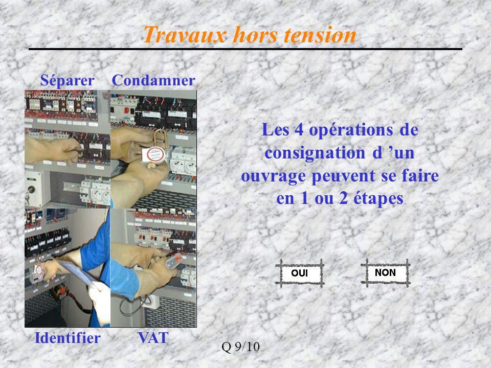 Travaux hors tension Le contrôle du bon fonctionnement du vérificateur d'absence de tension doit se faire: Avant et après son utilisation. R 8/10