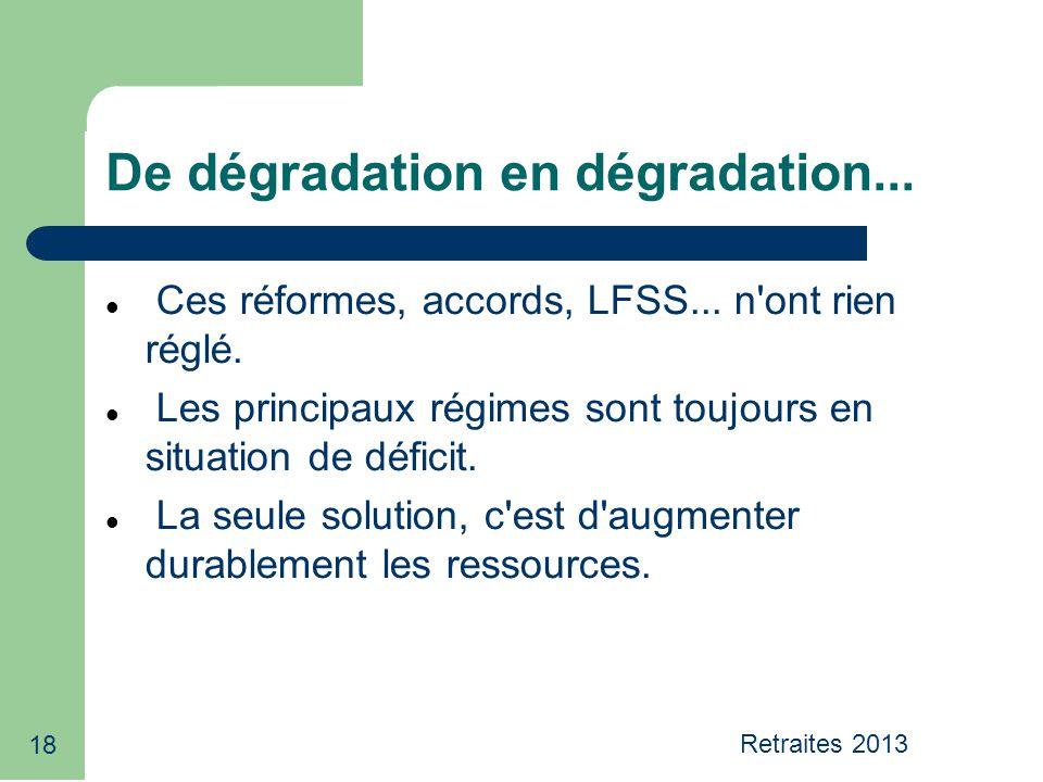 18 De dégradation en dégradation... Ces réformes, accords, LFSS...