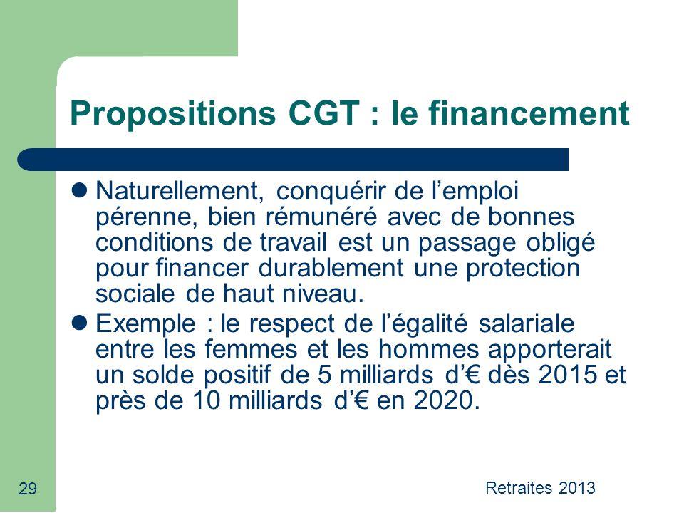 Propositions CGT : le financement Naturellement, conquérir de l'emploi pérenne, bien rémunéré avec de bonnes conditions de travail est un passage obligé pour financer durablement une protection sociale de haut niveau.