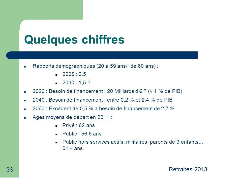 33 Quelques chiffres Rapports démographiques (20 à 59 ans/+de 60 ans) : 2006 : 2,5 2040 : 1,5 .
