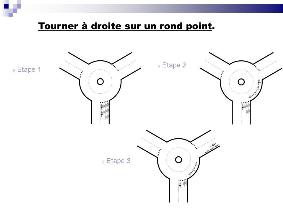 Etape 1  Etape 2 Tourner à droite sur un rond point.  Etape 3