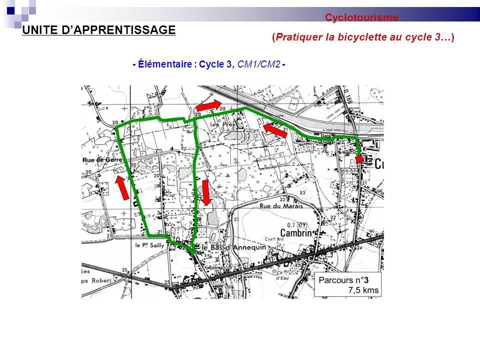 Cyclotourisme (Pratiquer la bicyclette au cycle 3…) UNITE D'APPRENTISSAGE - Élémentaire : Cycle 3, CM1/CM2 -