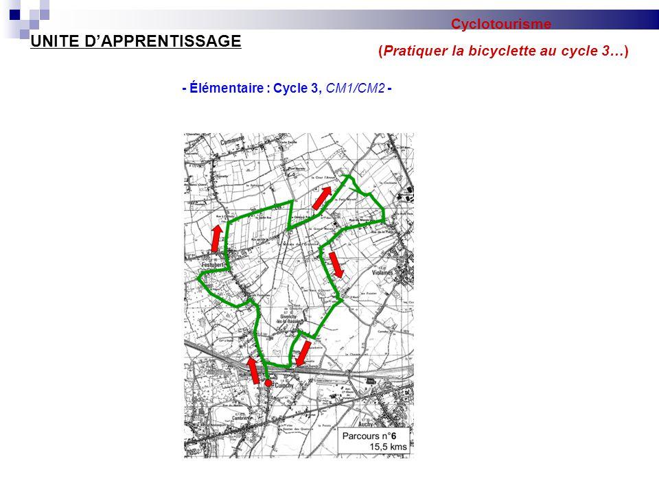 Cyclotourisme (Pratiquer la bicyclette au cycle 3…) UNITE D'APPRENTISSAGE - Élémentaire : Cycle 3, CM1/CM2 -  Séance 11 :  Phase d'évaluation sommative (1 séance) Documents APER: « Quand je roule …(à bicyclette).