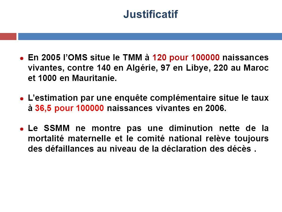 Justificatif  En 2005 l'OMS situe le TMM à 120 pour 100000 naissances vivantes, contre 140 en Algérie, 97 en Libye, 220 au Maroc et 1000 en Mauritani