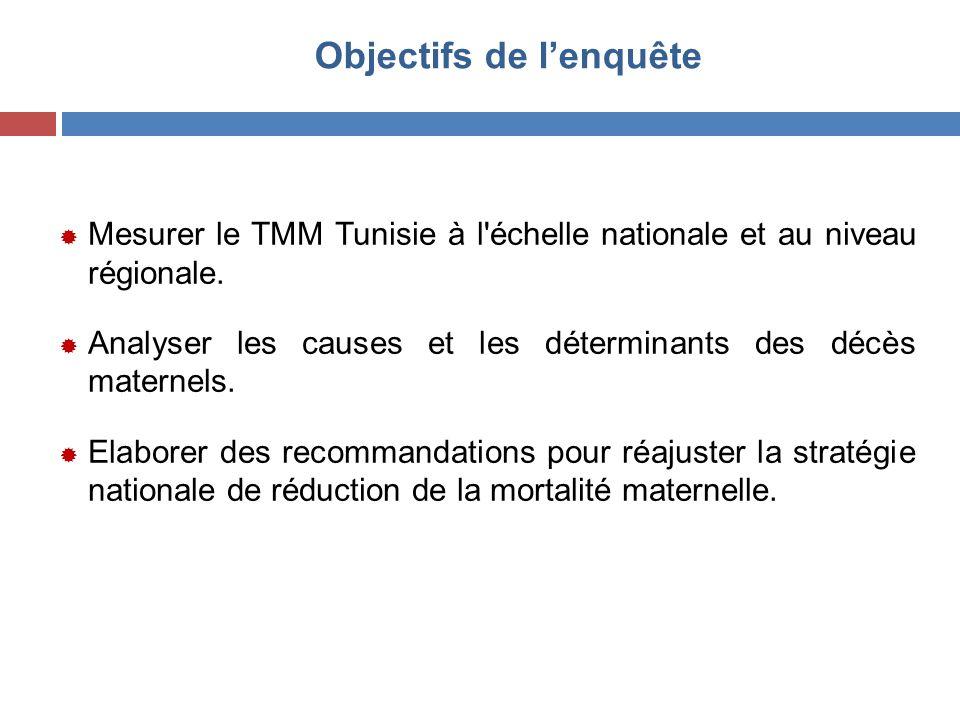 Objectifs de l'enquête  Mesurer le TMM Tunisie à l'échelle nationale et au niveau régionale.  Analyser les causes et les déterminants des décès mate