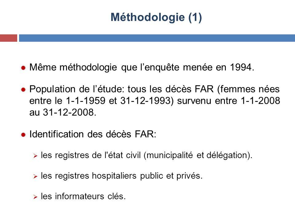 Méthodologie (1)  Même méthodologie que l'enquête menée en 1994.  Population de l'étude: tous les décès FAR (femmes nées entre le 1-1-1959 et 31-12-