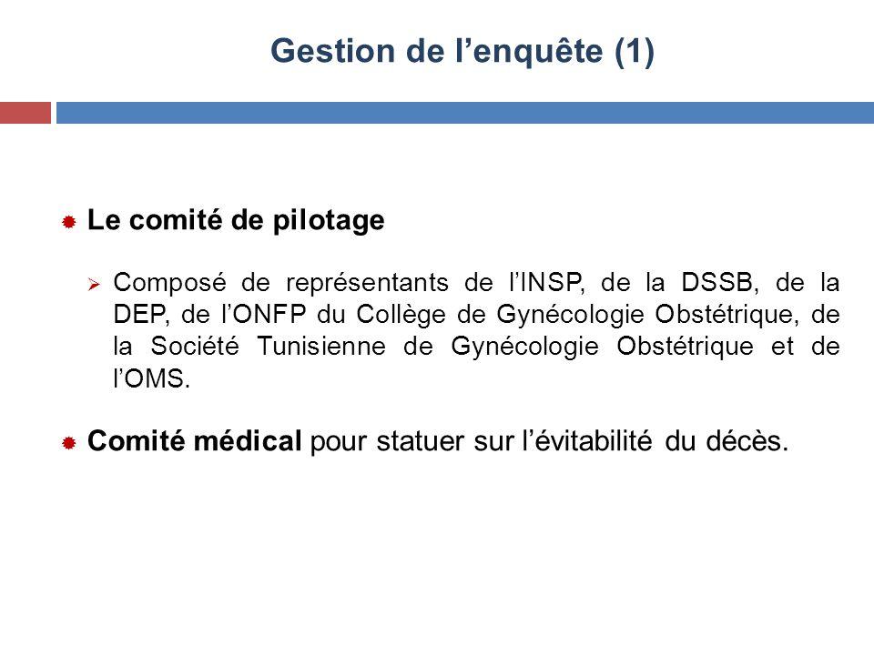 Gestion de l'enquête (1)  Le comité de pilotage  Composé de représentants de l'INSP, de la DSSB, de la DEP, de l'ONFP du Collège de Gynécologie Obst