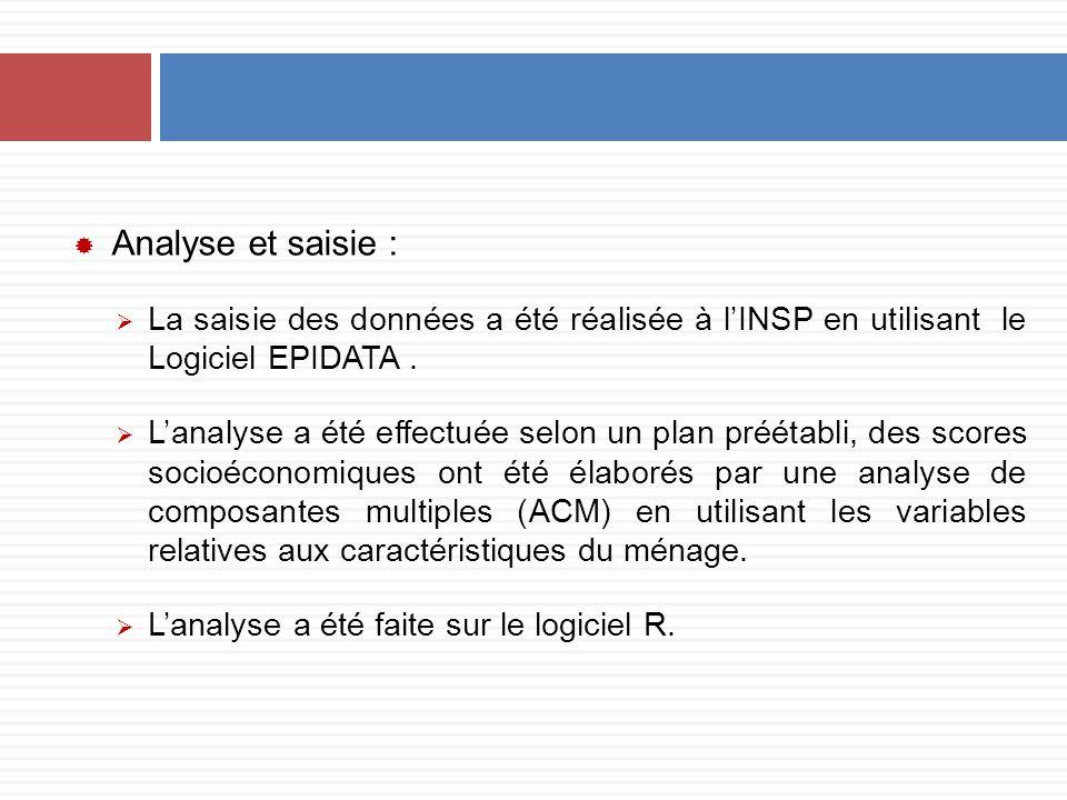  Analyse et saisie :  La saisie des données a été réalisée à l'INSP en utilisant le Logiciel EPIDATA.  L'analyse a été effectuée selon un plan préé