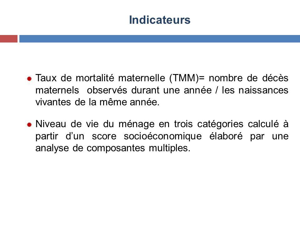 Indicateurs  Taux de mortalité maternelle (TMM)= nombre de décès maternels observés durant une année / les naissances vivantes de la même année.  Ni
