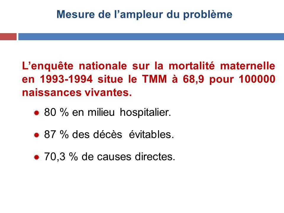 Mesure de l'ampleur du problème L'enquête nationale sur la mortalité maternelle en 1993-1994 situe le TMM à 68,9 pour 100000 naissances vivantes.  80