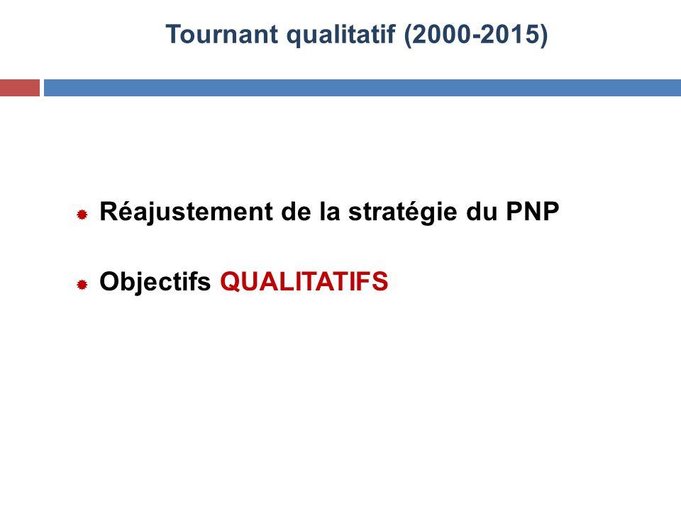 Tournant qualitatif (2000-2015)  Réajustement de la stratégie du PNP  Objectifs QUALITATIFS