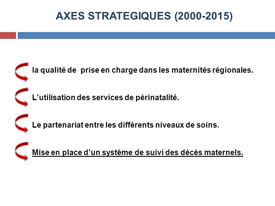 AXES STRATEGIQUES (2000-2015) la qualité de prise en charge dans les maternités régionales. L'utilisation des services de périnatalité. Le partenariat