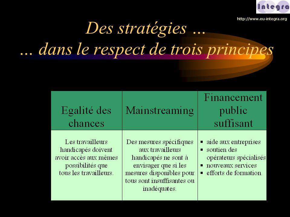 Des stratégies … … dans le respect de trois principes http://www.eu-integra.org