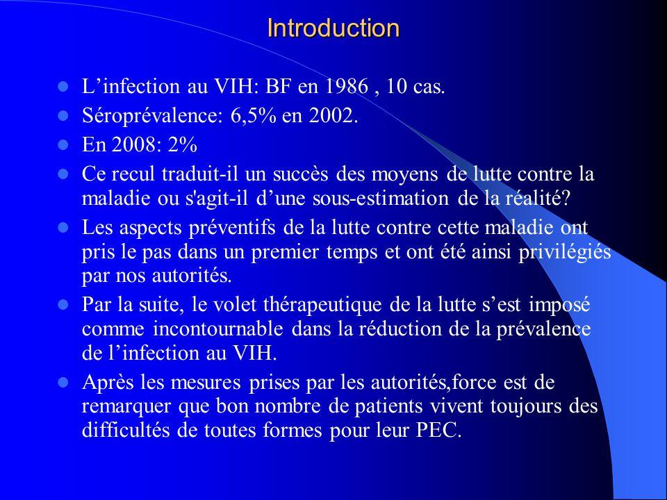 Introduction L'infection au VIH: BF en 1986, 10 cas. Séroprévalence: 6,5% en 2002. En 2008: 2% Ce recul traduit-il un succès des moyens de lutte contr