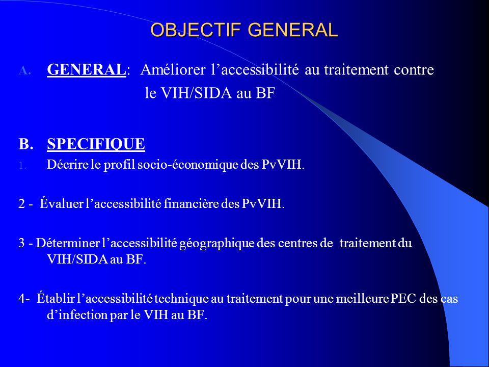 OBJECTIF GENERAL A. GENERAL: Améliorer l'accessibilité au traitement contre le VIH/SIDA au BF B.SPECIFIQUE 1. Décrire le profil socio-économique des P