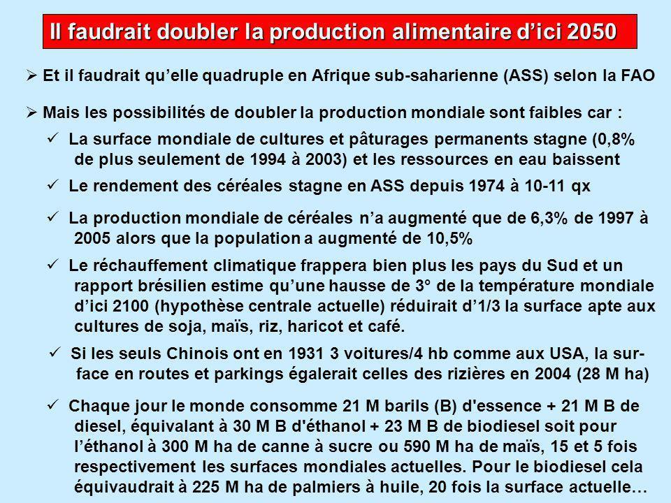 Les pays du Nord veulent importer des biocarburants du Sud  La production mondiale d'éthanol est passée de 20 Md l en 2000 à 40 Md l en 2005, soit seulement 3% de la consommation mondiale d'essence  Avec technologies actuelles, l UE, les EU et le Canada auraient besoin de 30 à 70% de leurs surfaces agricoles pour 10% de leur carburant de transport  Pour atteindre 5,75% de biocarburants en 2010, l'UE doit avoir 18,2 M de TEP, contre 3,3 M TEP produits en 2005 par 3,2 Mt de biodiesel et 0,7 Mt d'éthanol.