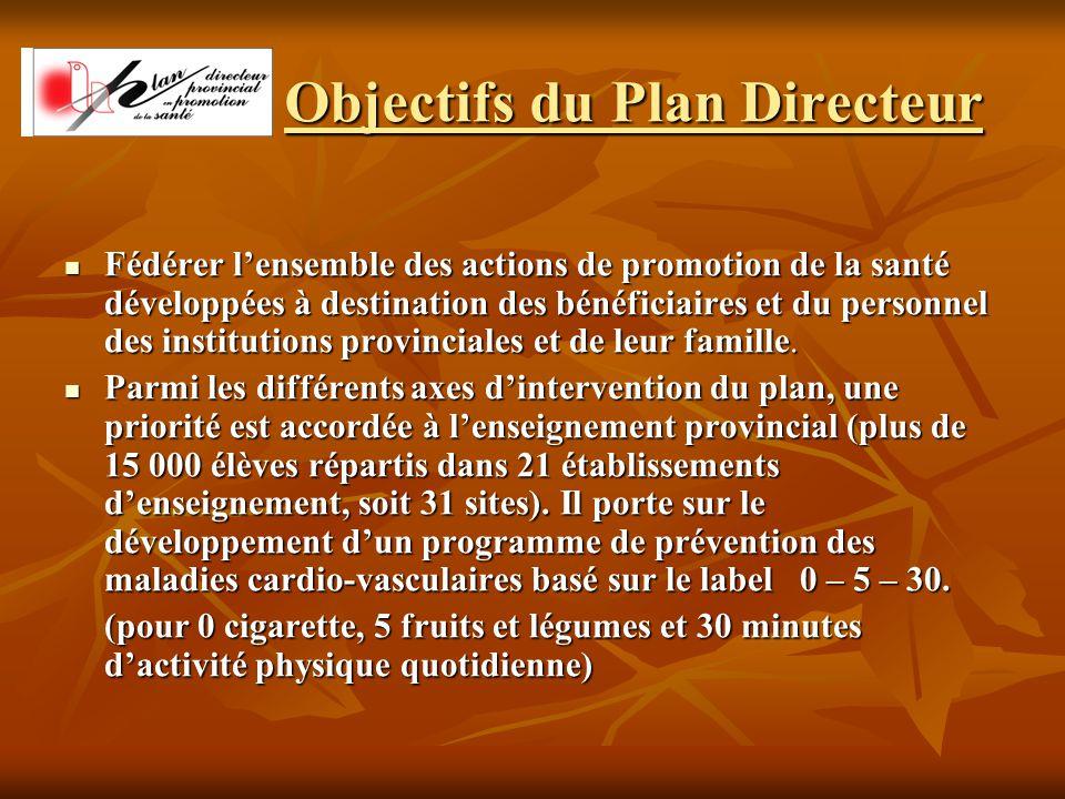 Objectifs du Plan Directeur Fédérer l'ensemble des actions de promotion de la santé développées à destination des bénéficiaires et du personnel des institutions provinciales et de leur famille.
