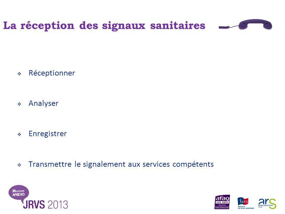  Réceptionner  Analyser  Enregistrer  Transmettre le signalement aux services compétents La réception des signaux sanitaires
