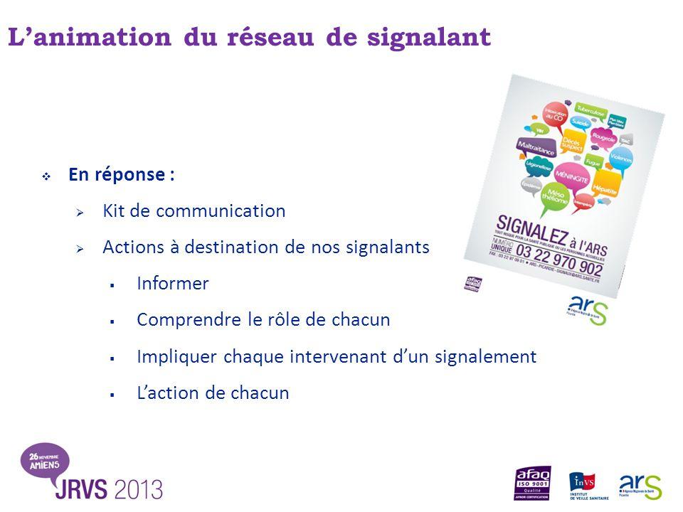  En réponse :  Kit de communication  Actions à destination de nos signalants  Informer  Comprendre le rôle de chacun  Impliquer chaque intervena