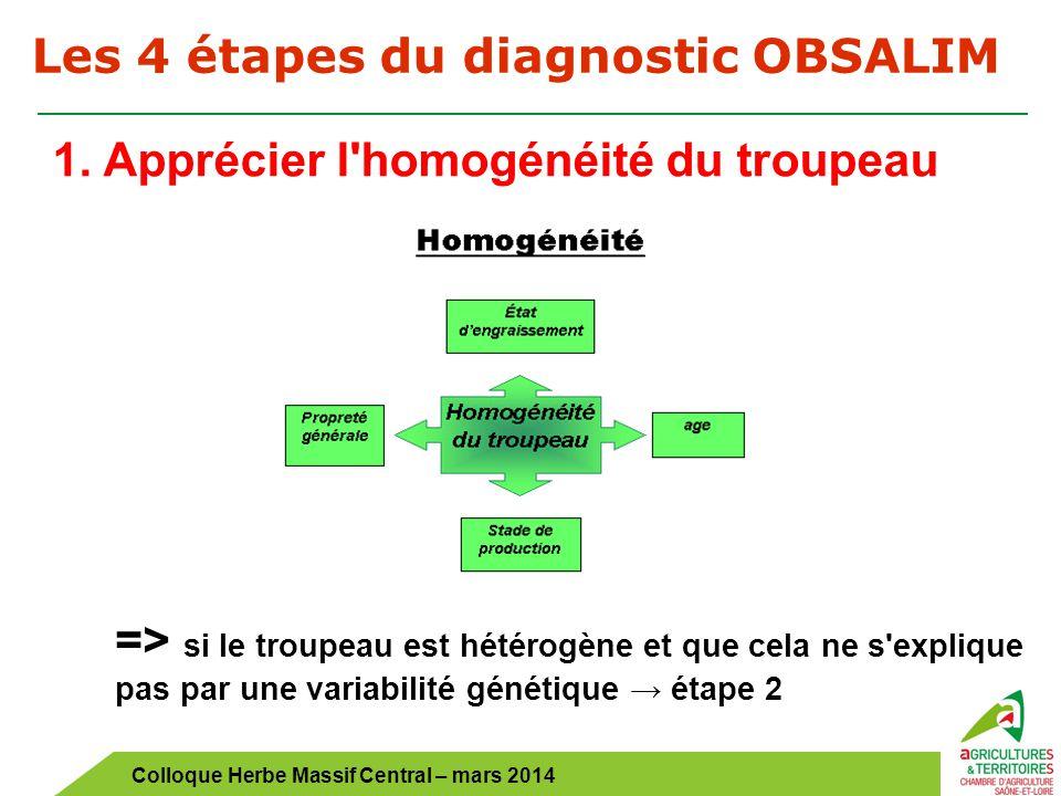 Colloque Herbe Massif Central – mars 2014 Les 4 étapes du diagnostic OBSALIM 1. Apprécier l'homogénéité du troupeau => si le troupeau est hétérogène e